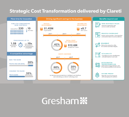Infographic: delivering the goals of strategic cost transformation